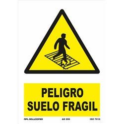 Señal: Suelo Fragil